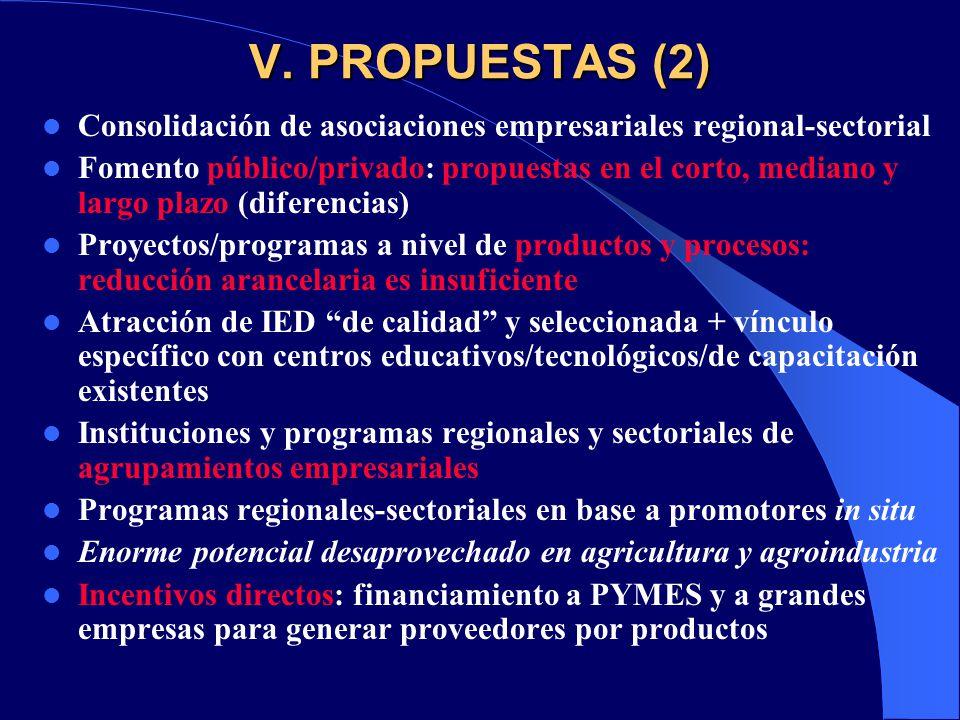 V. PROPUESTAS (2) Consolidación de asociaciones empresariales regional-sectorial Fomento público/privado: propuestas en el corto, mediano y largo plaz