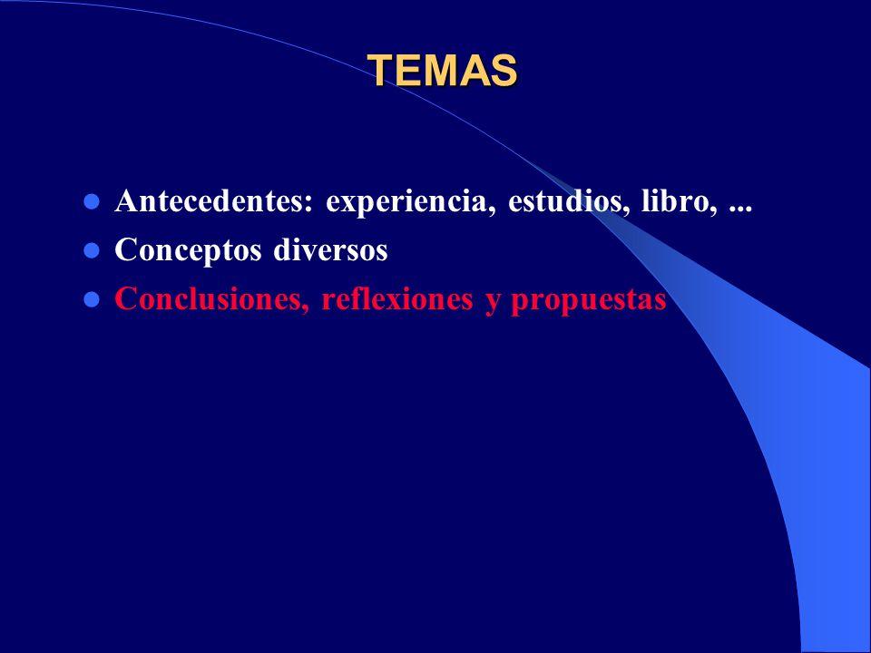 TEMAS Antecedentes: experiencia, estudios, libro,... Conceptos diversos Conclusiones, reflexiones y propuestas