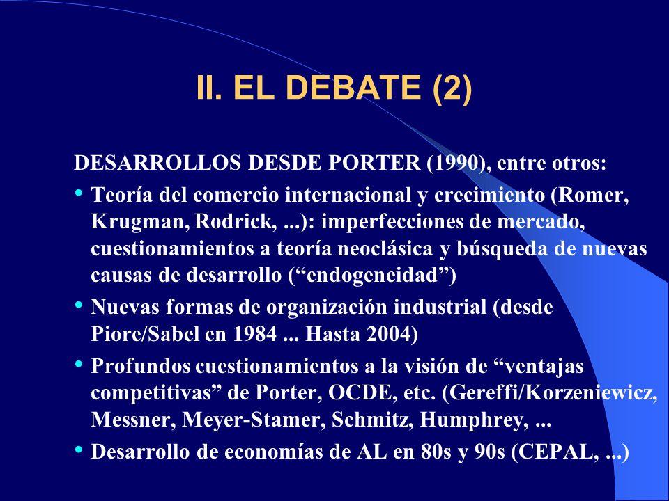 II. EL DEBATE (2) DESARROLLOS DESDE PORTER (1990), entre otros: Teoría del comercio internacional y crecimiento (Romer, Krugman, Rodrick,...): imperfe
