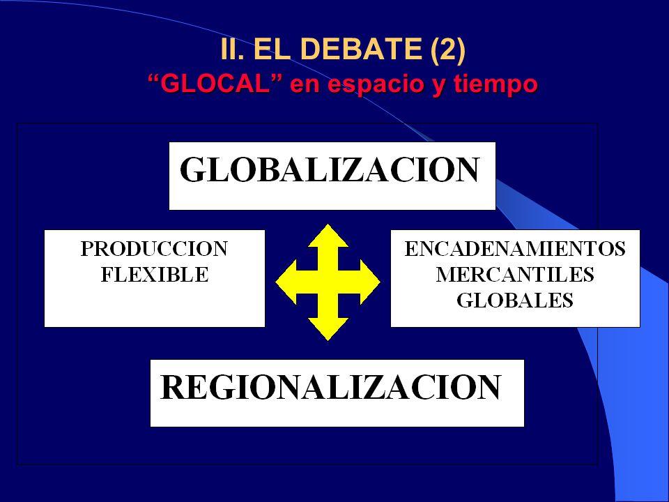 GLOCAL en espacio y tiempo II. EL DEBATE (2) GLOCAL en espacio y tiempo