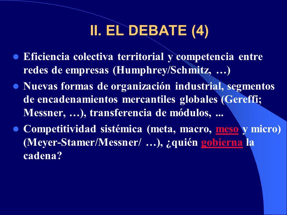 II. EL DEBATE (4) Eficiencia colectiva territorial y competencia entre redes de empresas (Humphrey/Schmitz, …) Nuevas formas de organización industria