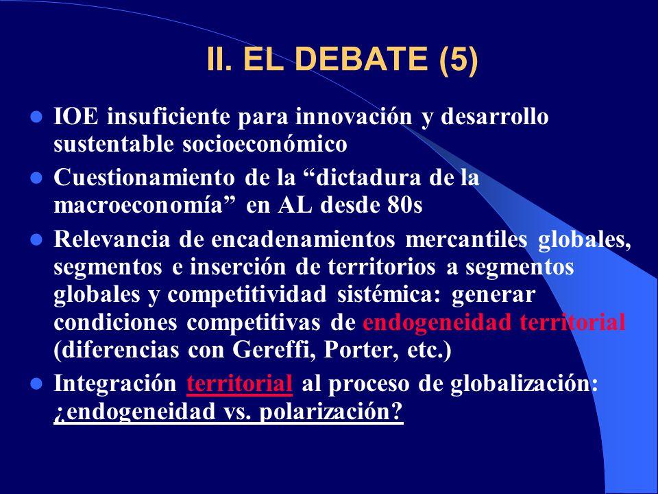 II. EL DEBATE (5) IOE insuficiente para innovación y desarrollo sustentable socioeconómico Cuestionamiento de la dictadura de la macroeconomía en AL d