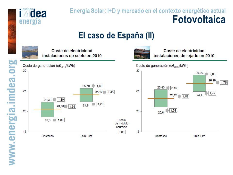 Energía Solar: I+D y mercado en el contexto energético actual Fotovoltaica El caso de España (II)