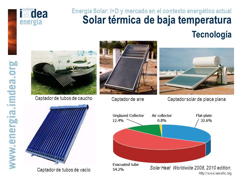 Energía Solar: I+D y mercado en el contexto energético actual Solar térmica de baja temperatura Tecnología Captador de tubos de caucho Captador de tubos de vacío Captador de aire Captador solar de placa plana Solar Heat Worldwide 2008, 2010 edition.