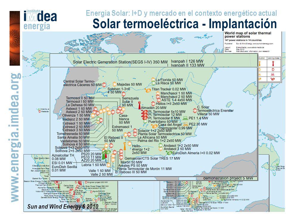 Energía Solar: I+D y mercado en el contexto energético actual Solar termoeléctrica - Implantación Sun and Wind Energy 6 2010