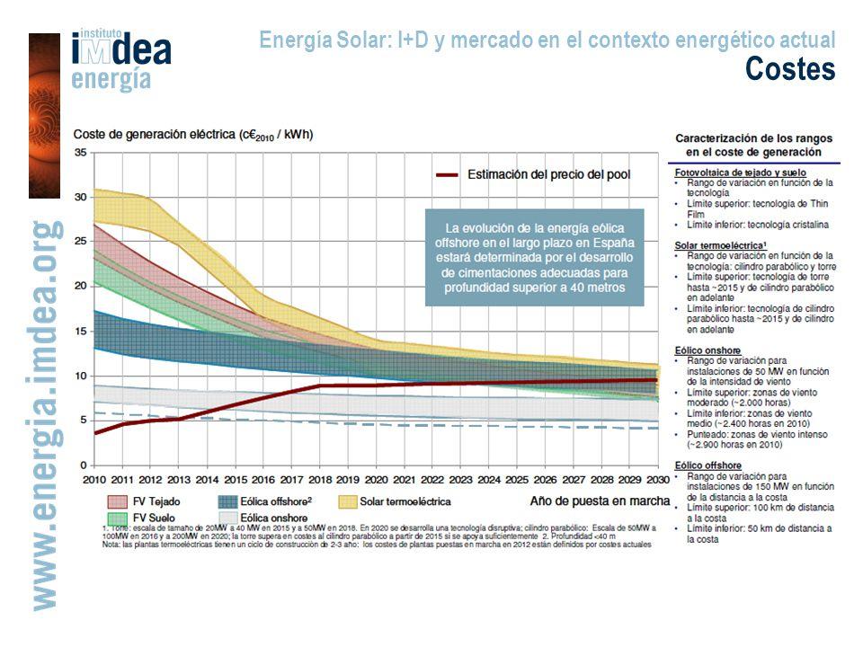 Energía Solar: I+D y mercado en el contexto energético actual Costes