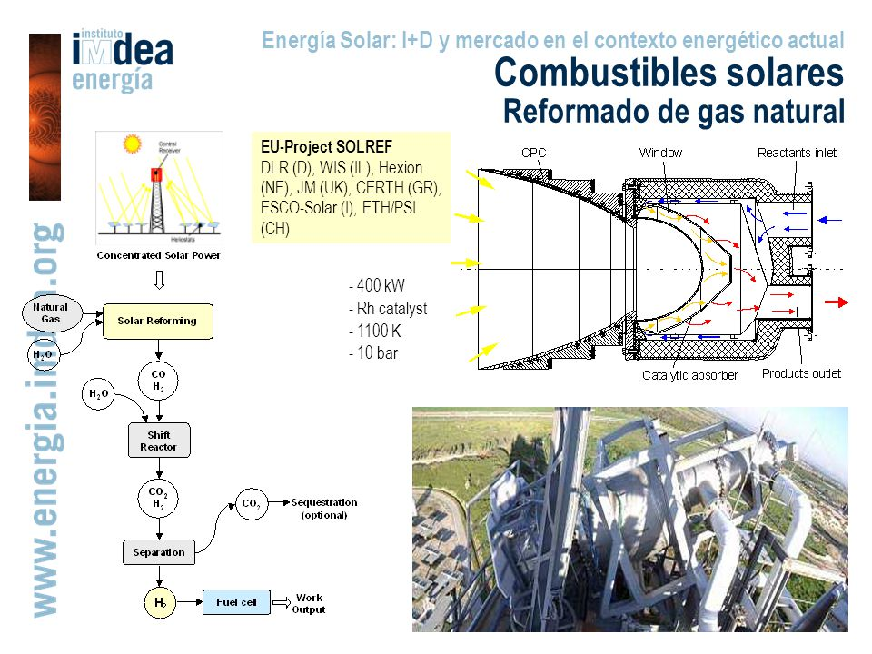 - 400 kW - Rh catalyst - 1100 K - 10 bar EU-Project SOLREF DLR (D), WIS (IL), Hexion (NE), JM (UK), CERTH (GR), ESCO-Solar (I), ETH/PSI (CH) Energía Solar: I+D y mercado en el contexto energético actual Combustibles solares Reformado de gas natural