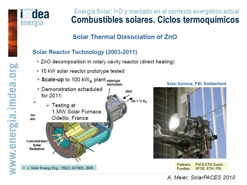 A. Meier, SolarPACES 2010 Energía Solar: I+D y mercado en el contexto energético actual Combustibles solares. Ciclos termoquímicos