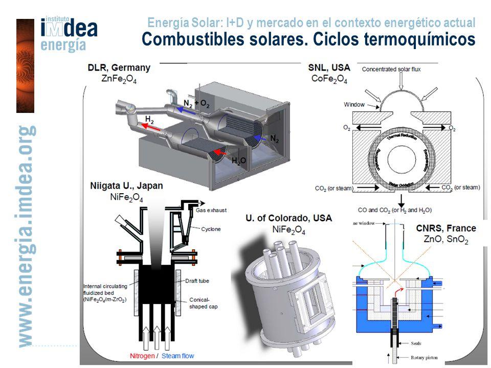 Energía Solar: I+D y mercado en el contexto energético actual Combustibles solares.