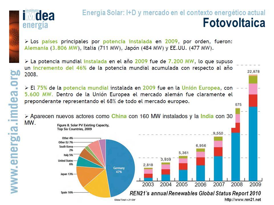 Energía Solar: I+D y mercado en el contexto energético actual Fotovoltaica REN21s annual Renewables Global Status Report 2010 http://www.ren21.net