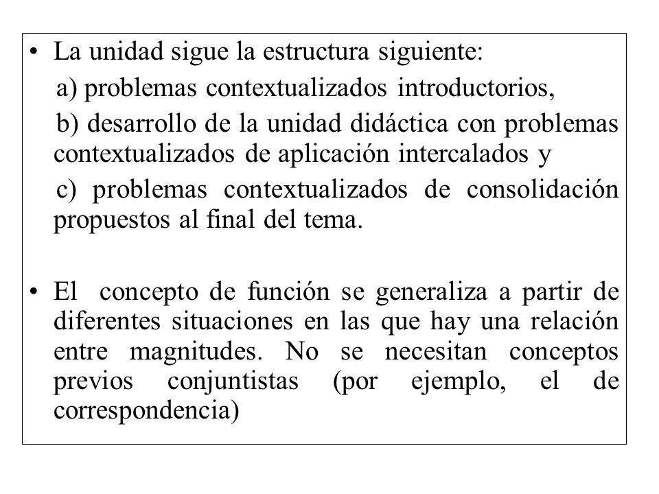 La unidad sigue la estructura siguiente: a) problemas contextualizados introductorios, b) desarrollo de la unidad didáctica con problemas contextualizados de aplicación intercalados y c) problemas contextualizados de consolidación propuestos al final del tema.