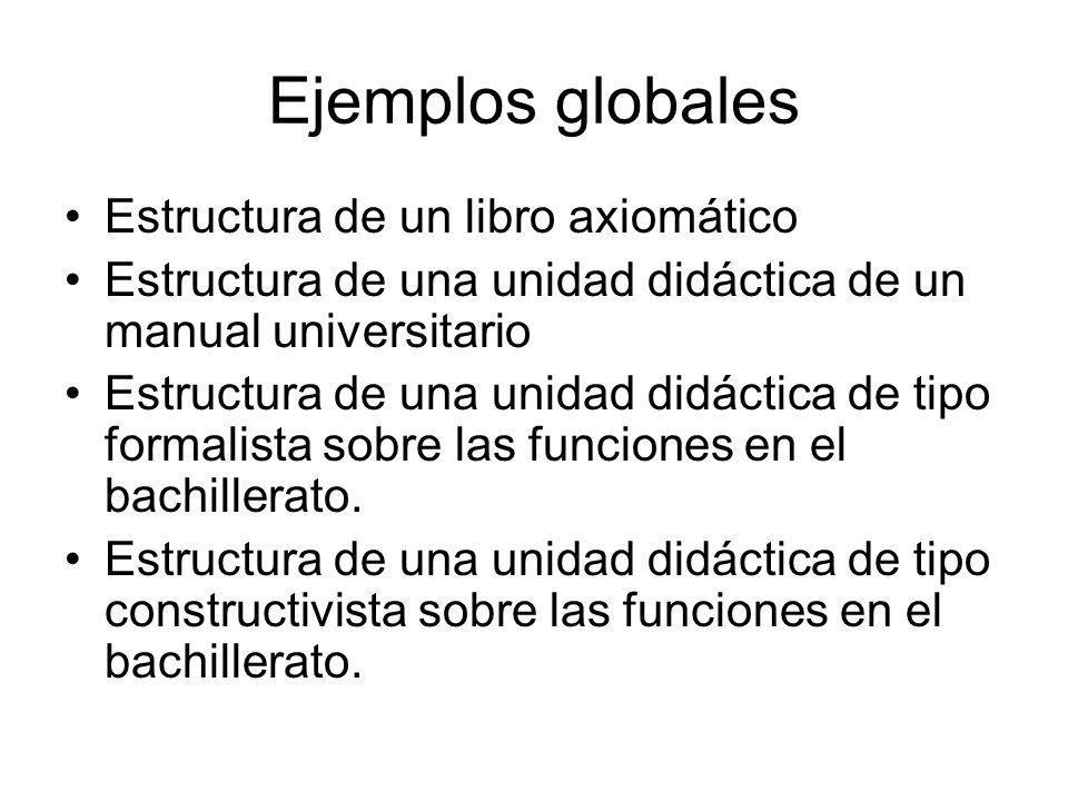 Ejemplos globales Estructura de un libro axiomático Estructura de una unidad didáctica de un manual universitario Estructura de una unidad didáctica de tipo formalista sobre las funciones en el bachillerato.