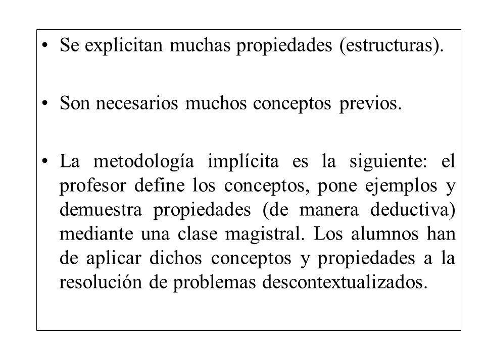 Se explicitan muchas propiedades (estructuras).Son necesarios muchos conceptos previos.
