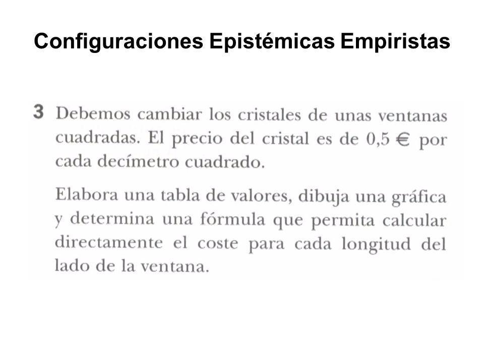 Configuraciones Epistémicas Empiristas