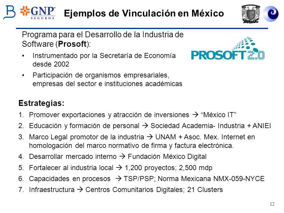 12 Ejemplos de Vinculación en México Programa para el Desarrollo de la Industria de Software (Prosoft): Instrumentado por la Secretaría de Economía de