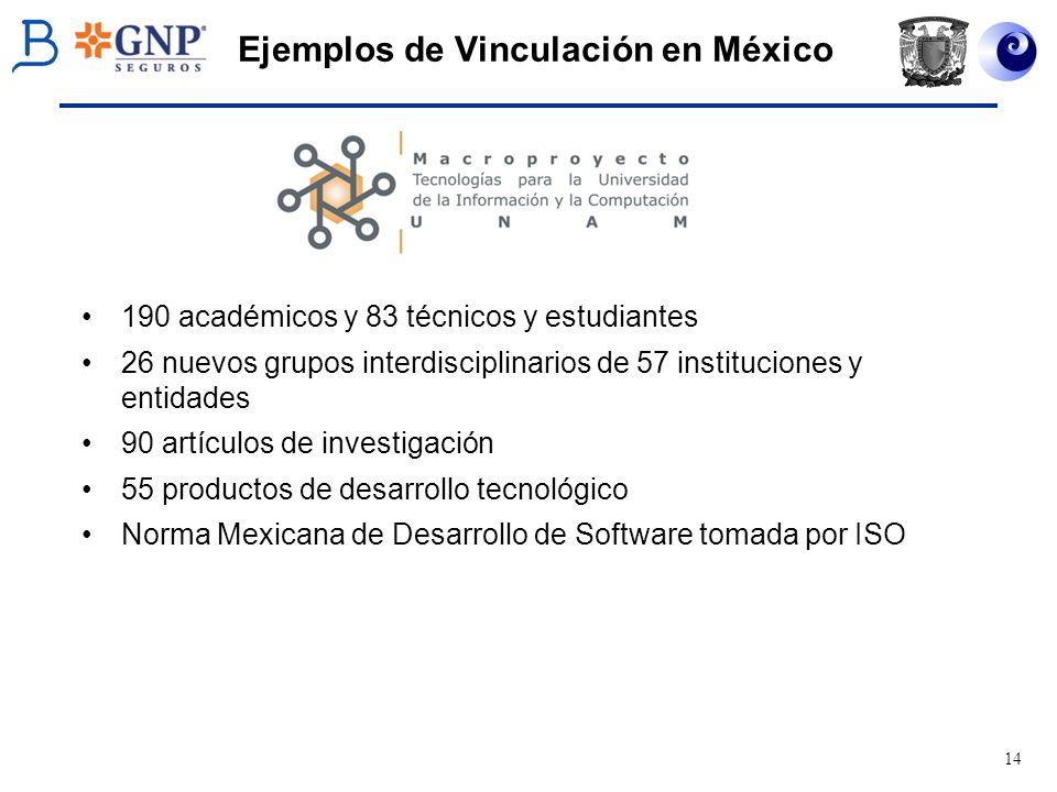 14 Ejemplos de Vinculación en México 190 académicos y 83 técnicos y estudiantes 26 nuevos grupos interdisciplinarios de 57 instituciones y entidades 9