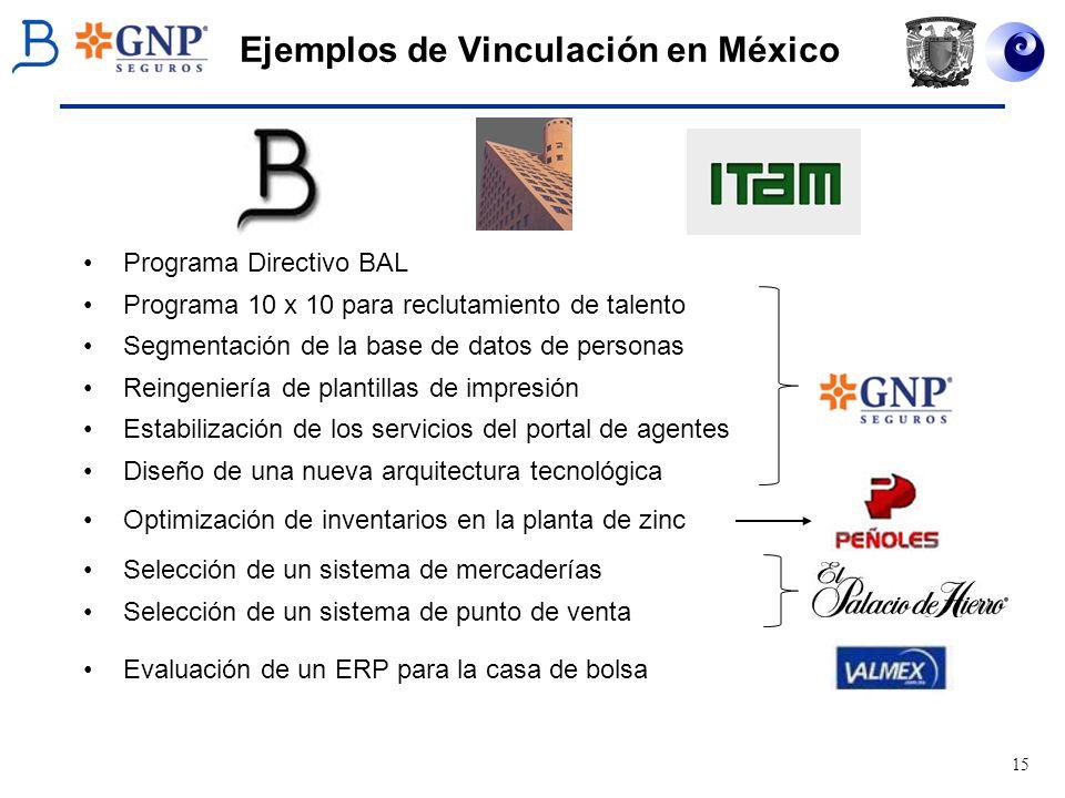 15 Ejemplos de Vinculación en México Programa Directivo BAL Programa 10 x 10 para reclutamiento de talento Segmentación de la base de datos de persona