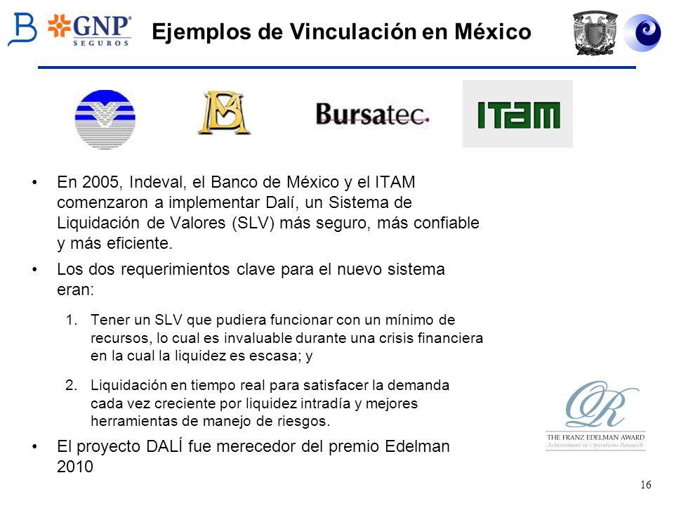 16 Ejemplos de Vinculación en México En 2005, Indeval, el Banco de México y el ITAM comenzaron a implementar Dalí, un Sistema de Liquidación de Valore