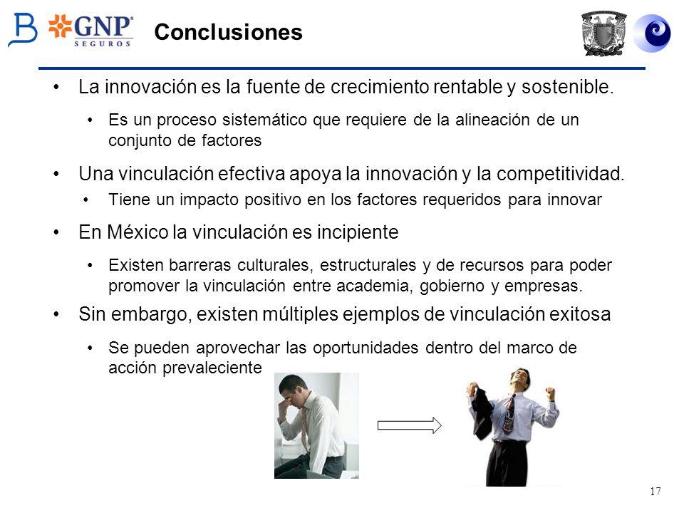 17 Conclusiones La innovación es la fuente de crecimiento rentable y sostenible. Es un proceso sistemático que requiere de la alineación de un conjunt