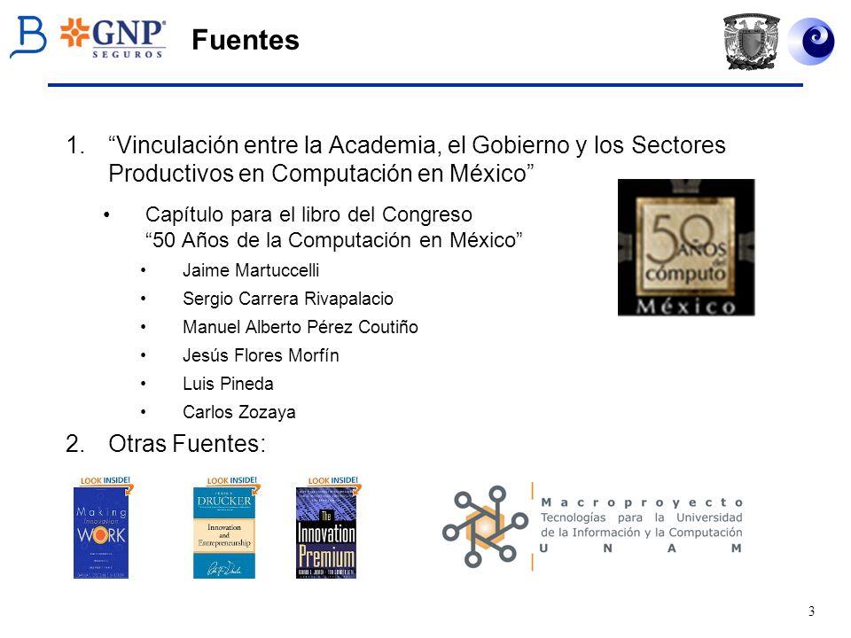 3 Fuentes 1.Vinculación entre la Academia, el Gobierno y los Sectores Productivos en Computación en México Capítulo para el libro del Congreso 50 Años