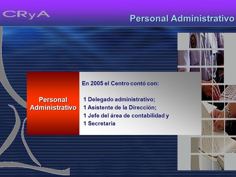 Personal Administrativo En 2005 el Centro contó con: 1 Delegado administrativo; 1 Asistente de la Dirección; 1 Jefe del área de contabilidad y 1 Secretaria