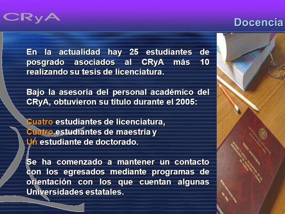 DocenciaDocencia En la actualidad hay 25 estudiantes de posgrado asociados al CRyA más 10 realizando su tesis de licenciatura.
