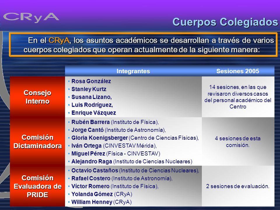 Extensión y Difusión Durante el 2005 se impartieron 71 pláticas de divulgación en instituciones públicas y privadas, así como en estaciones de radio del Estado de Michoacán.