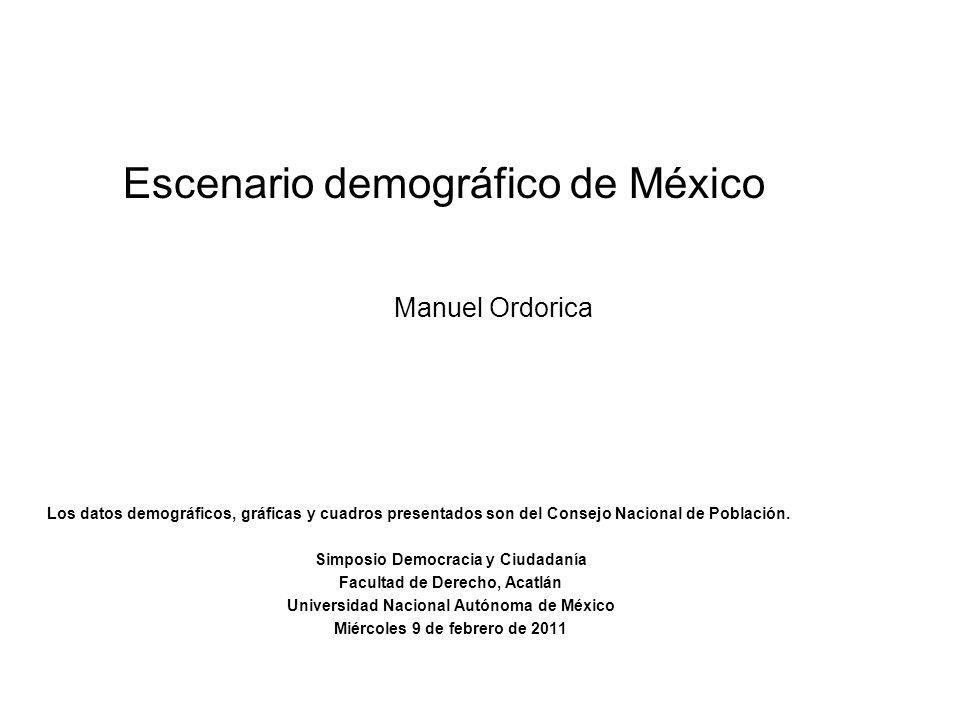 Escenario demográfico de México Manuel Ordorica Los datos demográficos, gráficas y cuadros presentados son del Consejo Nacional de Población. Simposio