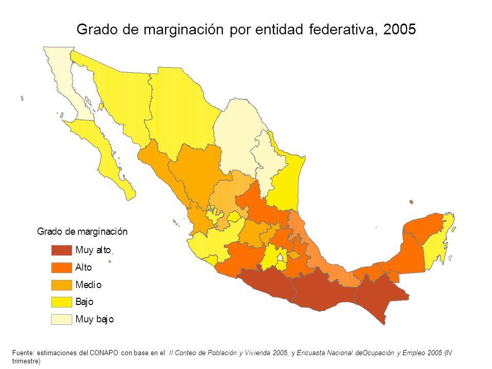 Grado de marginación por entidad federativa, 2005 Grado de marginación Muy alto Alto Medio Bajo Muy bajo Fuente: estimaciones del CONAPO con base en e