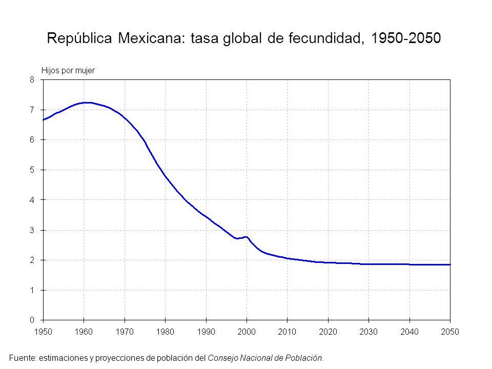 Fuente: estimaciones del CONAPO con base en el II Conteo de Población y Vivienda 2005.