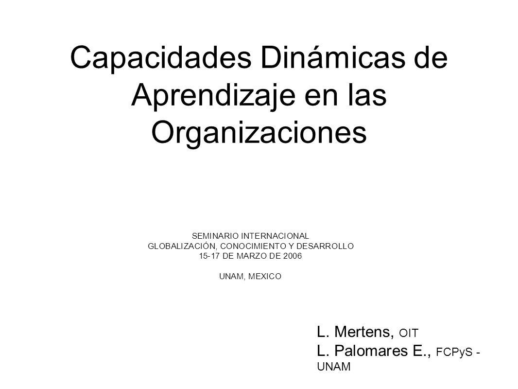 Capacidades Dinámicas de Aprendizaje en las Organizaciones SEMINARIO INTERNACIONAL GLOBALIZACIÓN, CONOCIMIENTO Y DESARROLLO 15-17 DE MARZO DE 2006 UNA