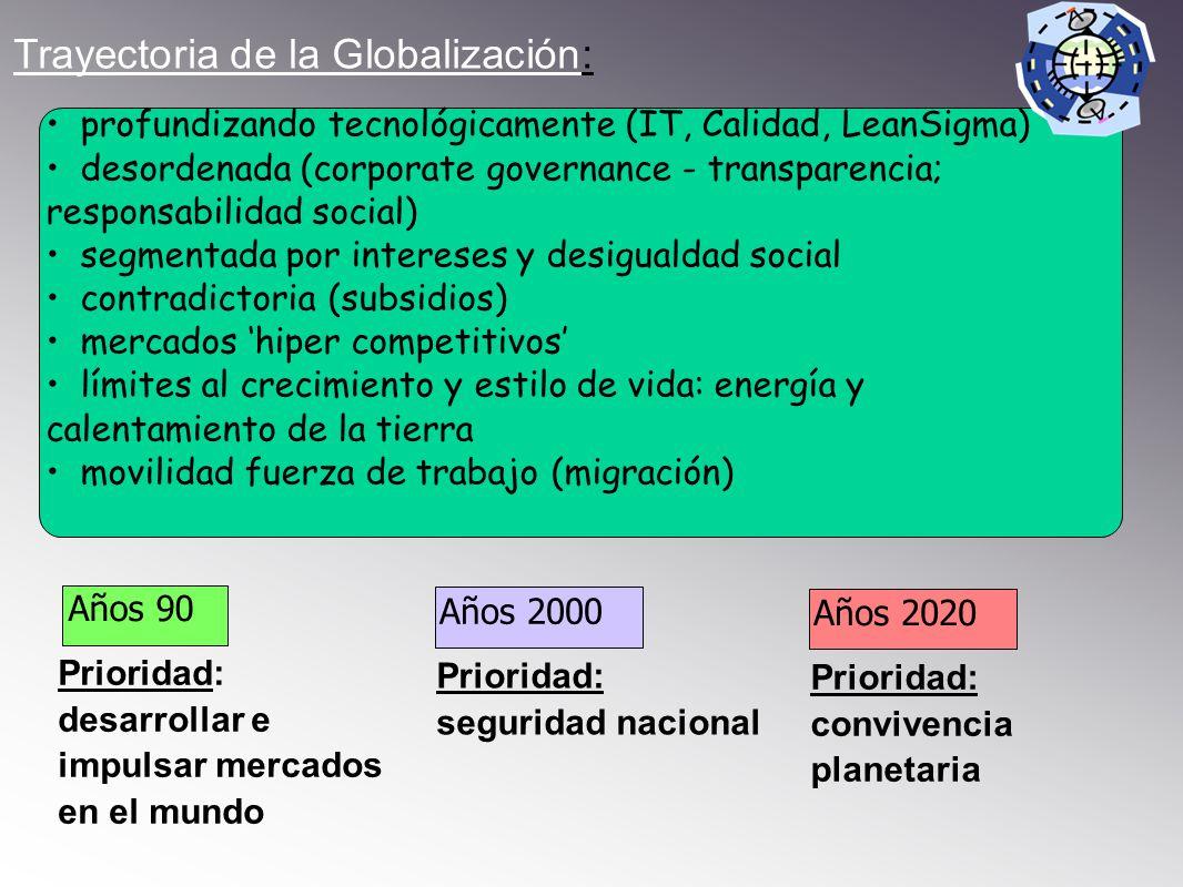 Años 2020 profundizando tecnológicamente (IT, Calidad, LeanSigma) desordenada (corporate governance - transparencia; responsabilidad social) segmentad