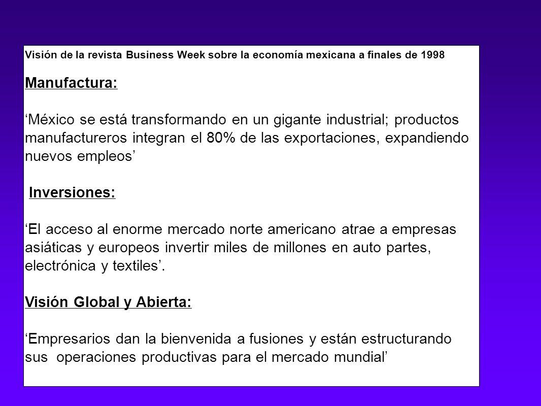Visión de la revista Business Week sobre la economía mexicana a finales de 1998 Manufactura: México se está transformando en un gigante industrial; pr