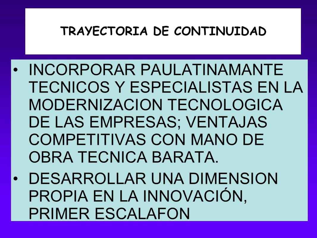 TRAYECTORIA DE CONTINUIDAD INCORPORAR PAULATINAMANTE TECNICOS Y ESPECIALISTAS EN LA MODERNIZACION TECNOLOGICA DE LAS EMPRESAS; VENTAJAS COMPETITIVAS C