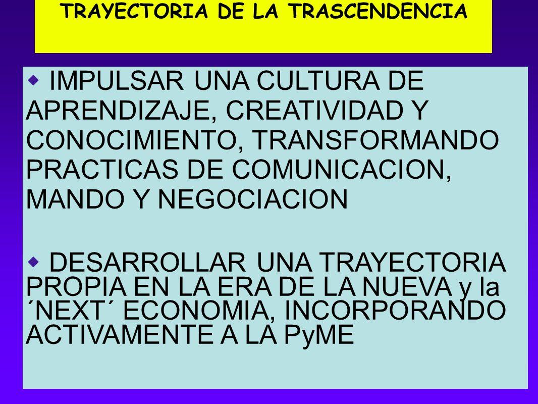 TRAYECTORIA DE LA TRASCENDENCIA IMPULSAR UNA CULTURA DE APRENDIZAJE, CREATIVIDAD Y CONOCIMIENTO, TRANSFORMANDO PRACTICAS DE COMUNICACION, MANDO Y NEGO