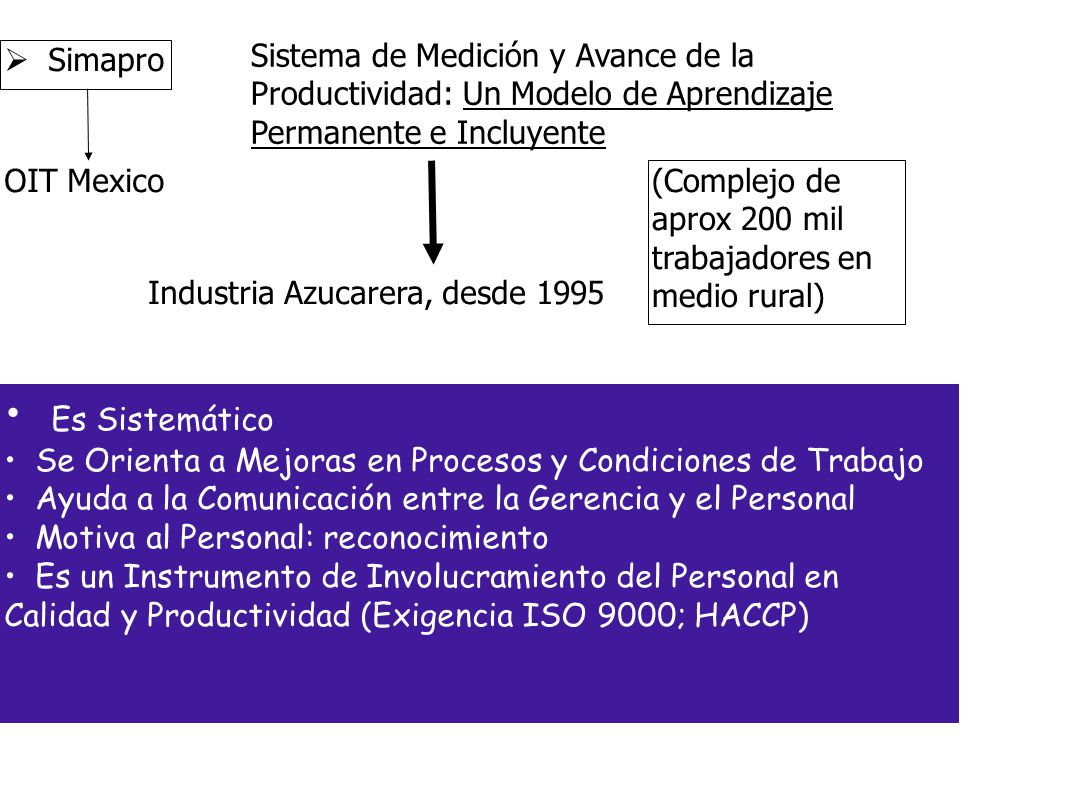 Simapro Sistema de Medición y Avance de la Productividad: Un Modelo de Aprendizaje Permanente e Incluyente OIT Mexico Industria Azucarera, desde 1995