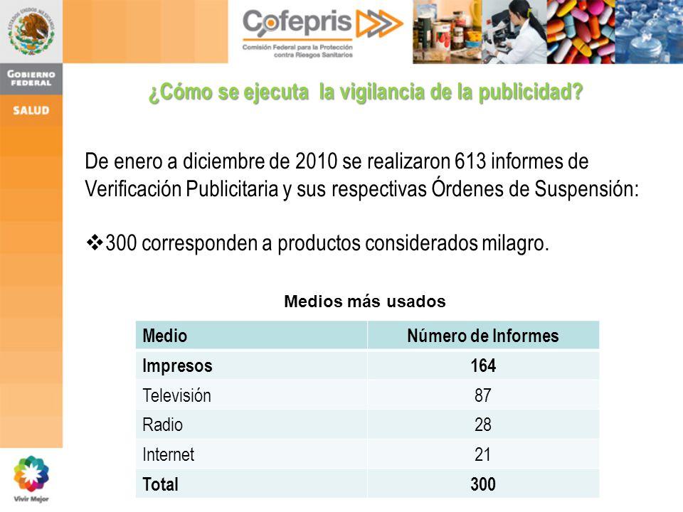 De enero a diciembre de 2010 se realizaron 613 informes de Verificación Publicitaria y sus respectivas Órdenes de Suspensión: 300 corresponden a productos considerados milagro.