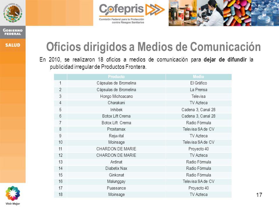 17 Oficios dirigidos a Medios de Comunicación En 2010, se realizaron 18 oficios a medios de comunicación para dejar de difundir la publicidad irregular de Productos Frontera.