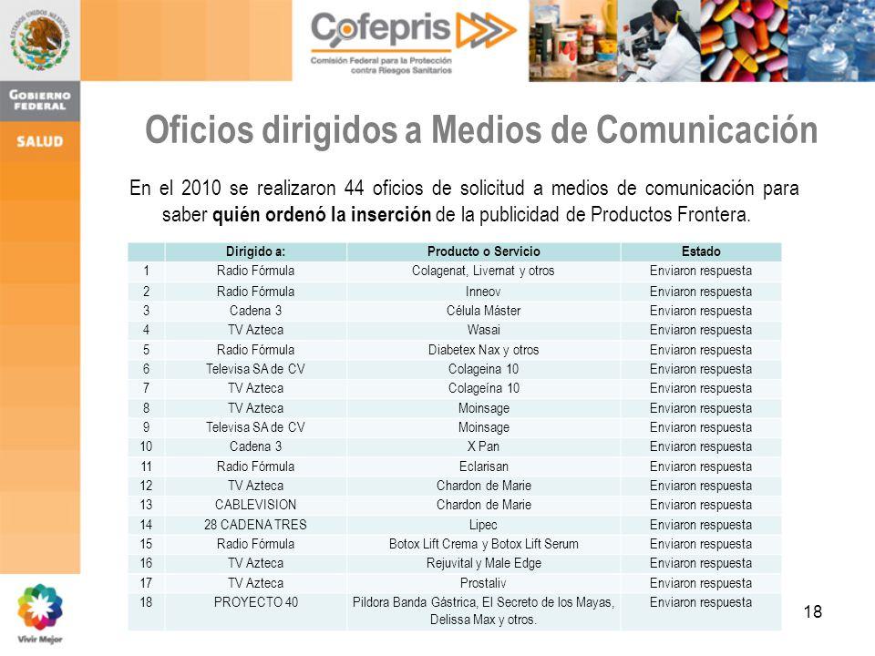 18 Oficios dirigidos a Medios de Comunicación En el 2010 se realizaron 44 oficios de solicitud a medios de comunicación para saber quién ordenó la inserción de la publicidad de Productos Frontera.