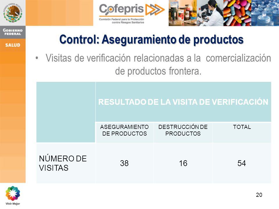 20 Visitas de verificación relacionadas a la comercialización de productos frontera. RESULTADO DE LA VISITA DE VERIFICACIÓN ASEGURAMIENTO DE PRODUCTOS