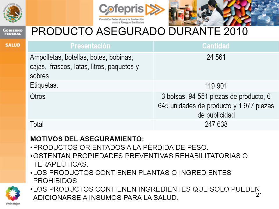 PRODUCTO ASEGURADO DURANTE 2010 PresentaciónCantidad Ampolletas, botellas, botes, bobinas, cajas, frascos, latas, litros, paquetes y sobres 24 561 Eti