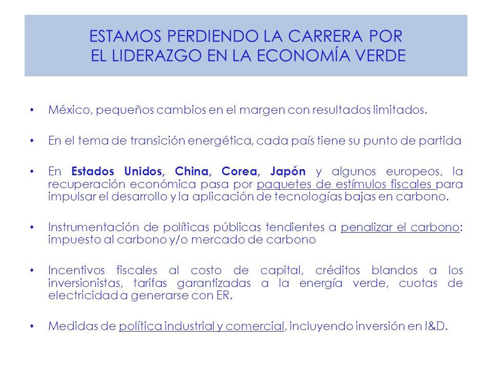 ESTAMOS PERDIENDO LA CARRERA POR EL LIDERAZGO EN LA ECONOMÍA VERDE México, pequeños cambios en el margen con resultados limitados. En el tema de trans