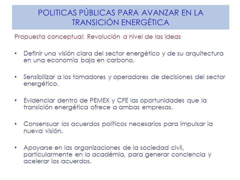 POLITICAS PÚBLICAS PARA AVANZAR EN LA TRANSICIÓN ENERGÉTICA Propuesta conceptual: Revolución a nivel de las ideas Definir una visión clara del sector
