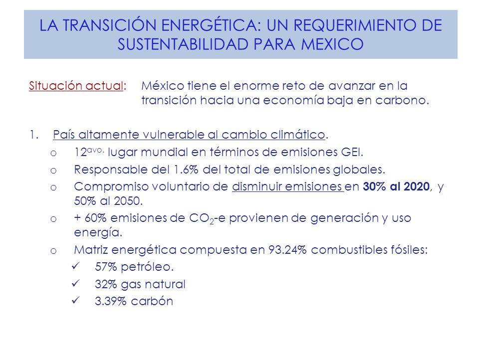 LA TRANSICIÓN ENERGÉTICA: UN REQUERIMIENTO DE SUSTENTABILIDAD PARA MEXICO Situación actual: México tiene el enorme reto de avanzar en la transición hacia una economía baja en carbono.