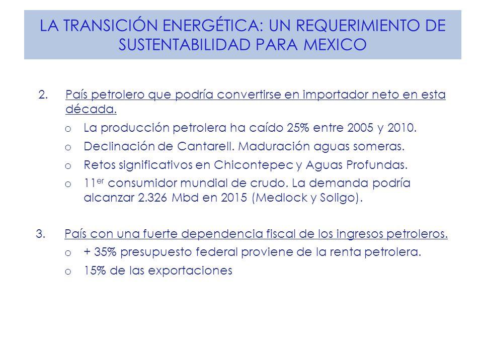 LA TRANSICIÓN ENERGÉTICA: UN REQUERIMIENTO DE SUSTENTABILIDAD PARA MEXICO 2.País petrolero que podría convertirse en importador neto en esta década. o