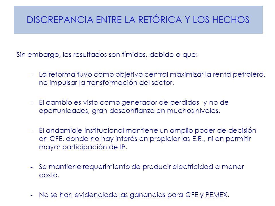 DISCREPANCIA ENTRE LA RETÓRICA Y LOS HECHOS Sin embargo, los resultados son tímidos, debido a que: - La reforma tuvo como objetivo central maximizar la renta petrolera, no impulsar la transformación del sector.