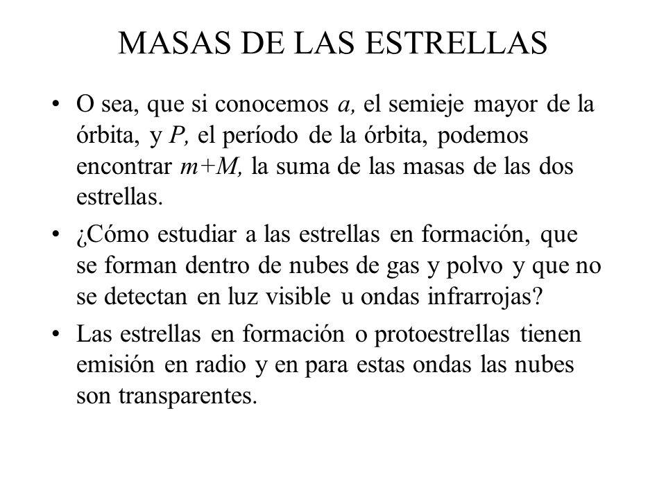 MASAS DE LAS ESTRELLAS O sea, que si conocemos a, el semieje mayor de la órbita, y P, el período de la órbita, podemos encontrar m+M, la suma de las masas de las dos estrellas.