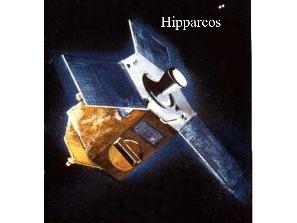 Hipparcos