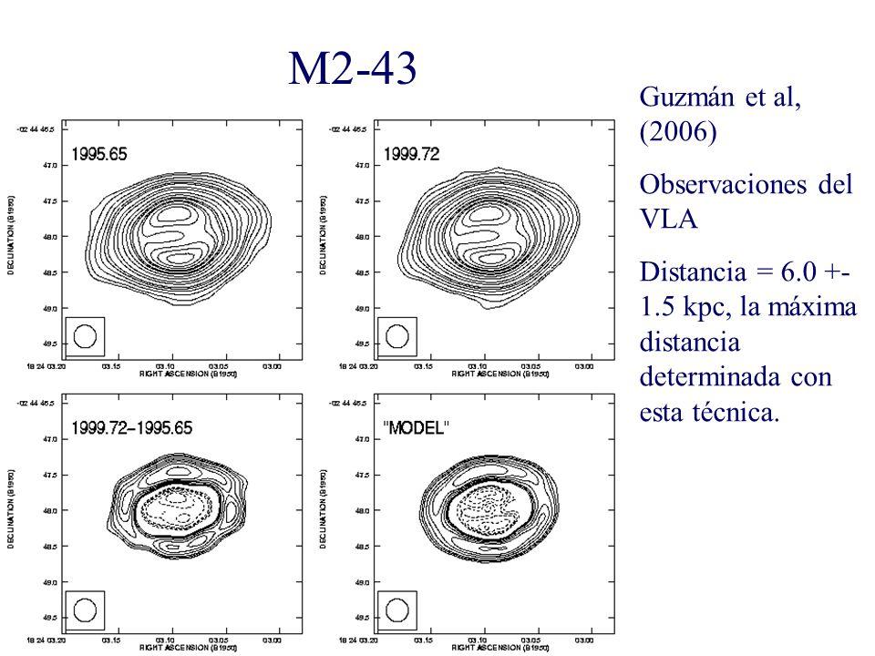Guzmán et al, (2006) Observaciones del VLA Distancia = 6.0 +- 1.5 kpc, la máxima distancia determinada con esta técnica.