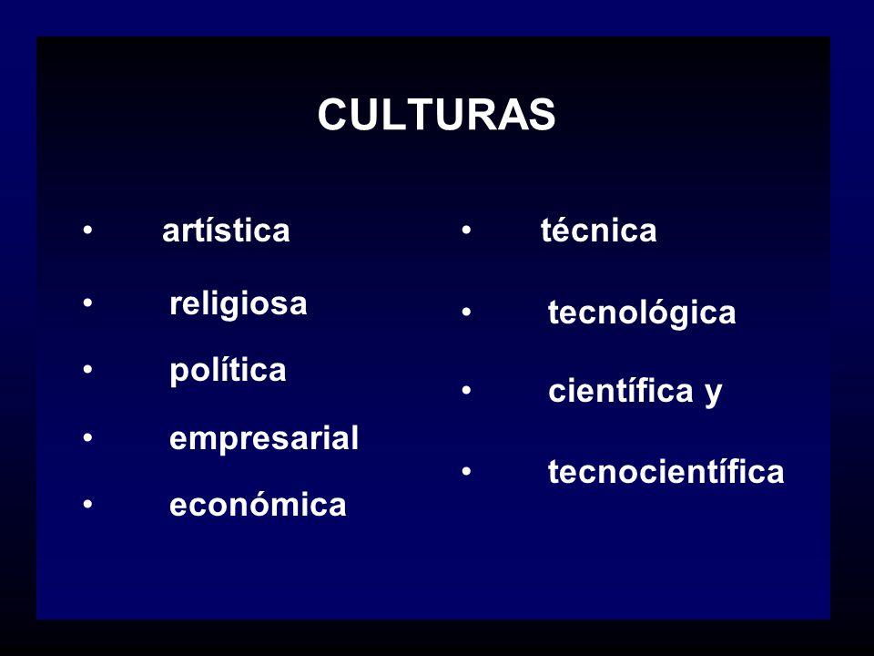 CULTURAS artística religiosa política empresarial económica técnica tecnológica científica y tecnocientífica